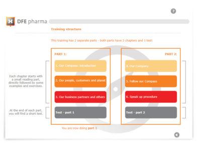 dfe pharma1